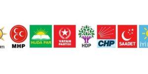 2018 milletvekili seçimlerinde partilerin oy oranları